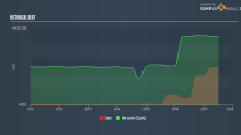What Investors Should Know About China Oceanwide Holdings Limited's (HKG:715) Financial Strength