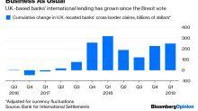 DEUTSCHE BANK AG NA O N  (DBK DE) Stock Price, Quote, History & News