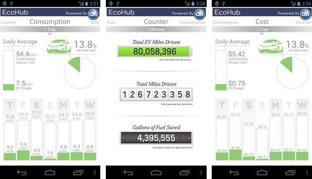 Chevy Volt EcoHub app tells drivers how little they pay to charge, goads them into staying green (video)