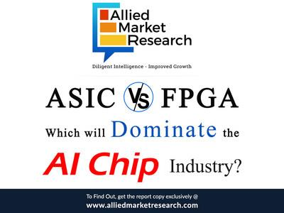 Artificial Intelligence (AI) Chip Market Worth $91.18 Billion, by 2025 at 45.2% CAGR: Allied Market Research