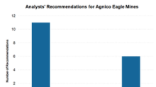 Why Agnico Eagle Mines Is an Analyst Favorite