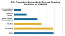 Industrial and Automotive, Texas Instruments' Growth Drivers