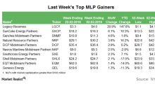Top MLP Gainers in the Week Ending March 2