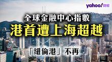 「紐倫港」被打破    全球金融中心指數  港首遭上海超越