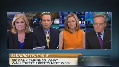 What's hurting bank earnings?