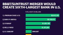 Elizabeth Warren and Maxine Waters push back on BB&T, SunTrust merger