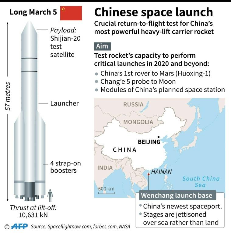China takes another step closer to Mars