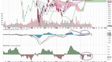 Bearish Bets: 2 NYSE Stocks You Should Consider Shorting This Week