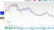 Abercrombie & Fitch(ANF) Down 12.5% Since Earnings Report: Can It Rebound?
