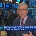 Markets open lower as stocks pull back from record highs