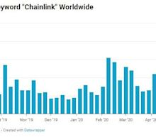 Google Searches for Chainlink Hits High as Link Token Rallies
