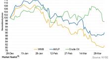 WMB at 52-Week Lows: Can It Regain Upward Momentum?