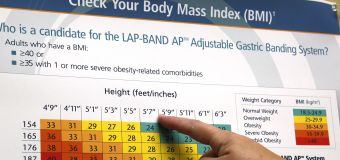 Body mass index is a flawed health standard
