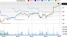 Linear Technology (LLTC) Up 3.5% Since Earnings Report: Can It Continue?