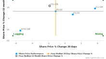 YouGov Plc breached its 50 day moving average in a Bearish Manner : YOU-GB : December 13, 2017