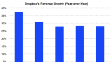 Dropbox's Paid Customers Are Fueling Its Revenue Growth