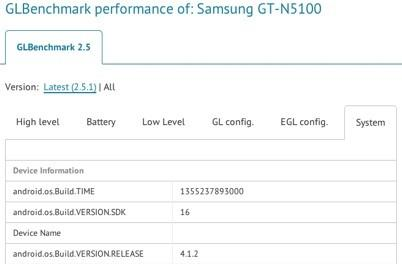 Samsung Galaxy Note GT-N5100 possibly seen testing, may put quad Exynos in a small tablet