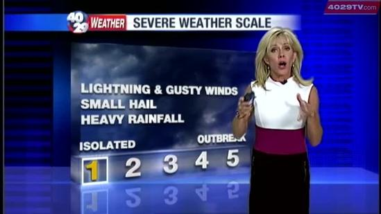 Laura's Weather Webcast June 17th