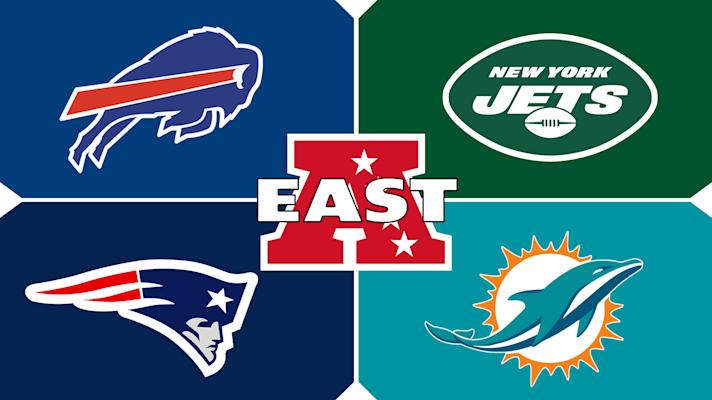 2020 AFC East Preview