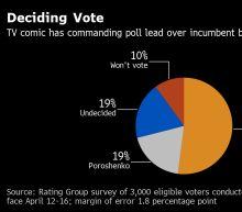 Ukrainians Set to Elect TV Comic as President in Runoff Clash