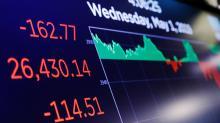 Market Recap for Wednesday, May 1