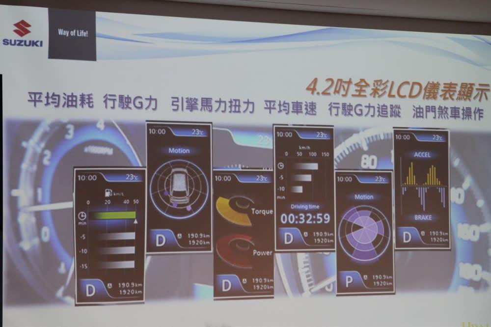 4.2吋的彩色LCD顯示幕算是一大訴求科技重點,只不過操作必須透過儀表盤上的柱狀按鈕相當不便!