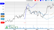 Top Ranked Value Stocks to Buy for February 16th