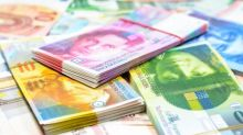 USD/CHF Price Forecast – Swiss Franc Advances Following Last Week's Poor Performance