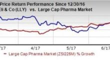 Key Takeaways from Lilly's (LLY) Q2 Call: Baricitinib, Cancer Pipeline