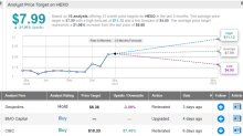Hexo: Positive Developments Boost the Bull Case, Says Analyst