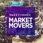 Yahoo Finance Live: Market Movers - Dec 12th, 2017