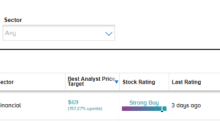 3 Beaten-Down Stocks Ready to Pop