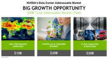 A Look at NVIDIA's Secular Data Center Opportunity