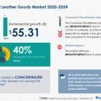 Global Leather Goods Market Research 2020-2024   Post-pandemic Market Impact Analysis   Technavio