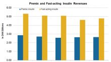 The Performance of Novo Nordisk's Premix and Fast-Acting Insulin