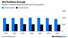 German Bank Merger May Stumble Over Job Cuts