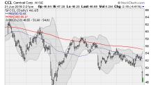 4 Travel Stocks Under Pressure