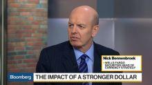 Wells Fargo's Bennebroek Sees Another 2-3% Upside for Dollar