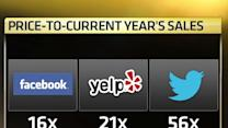 Why Twitter is overvalued: Portfolio manager