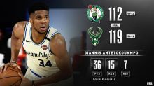 NBA/字母哥轟36分 率公鹿開胡