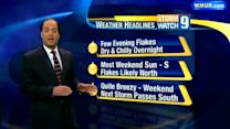 Weather improves over weekend