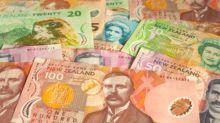 NZD/USD Bullish Continuation Towards 0.6830