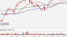 Why the SPDR S&P Metals and Mining (ETF) Is Set for a Breakout