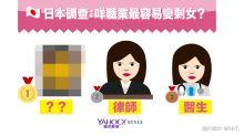 有數計:女性單身職業排行榜