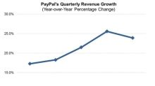 Did PayPal's Growth Continue in the Second Quarter?