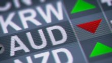 AUD/USD Price Forecast – Australian Dollar Grinding Higher