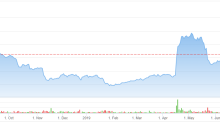 Will Qualcomm (QCOM) Stock Win Again? Canaccord Remains Bullish