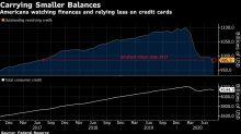 U.S. Consumer Borrowing Falls on Smaller Credit-Card Balances