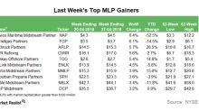 Top MLP Gainers in the Week Ending April 27