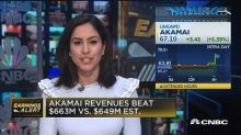 Akamai beats the Street